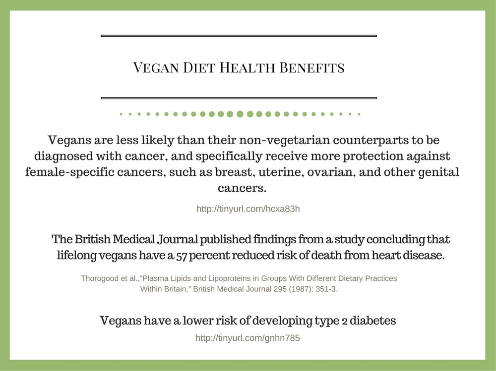 the-health-benefits-of-a-vegan-diet-3