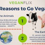 5 reasons to go vegan by VeganFlix